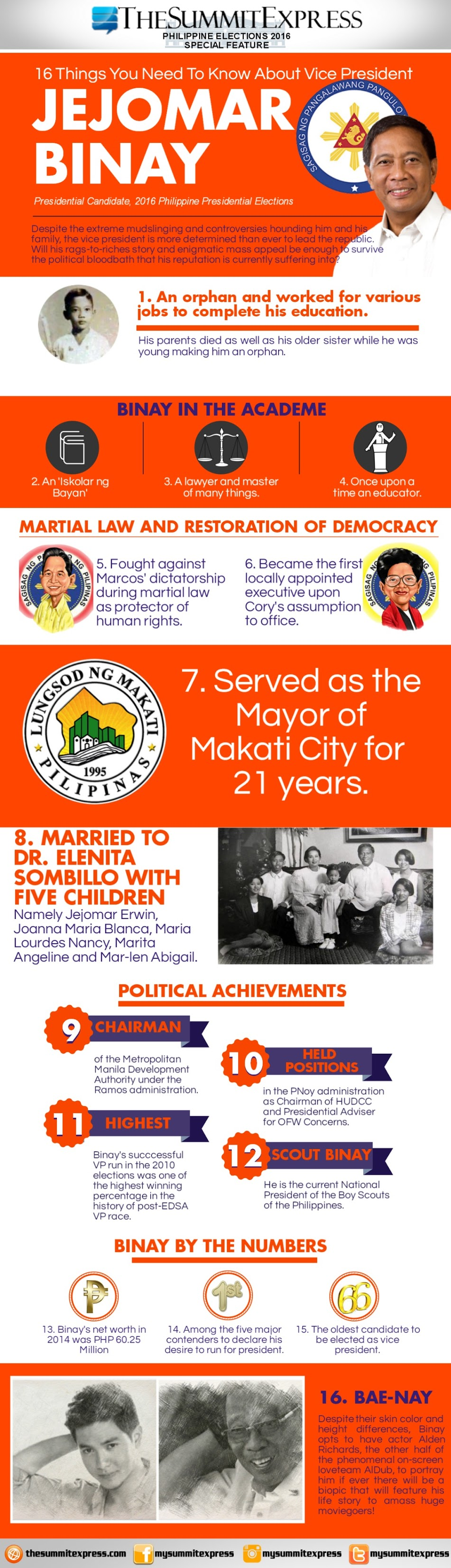 16 Things You Need To Know About Vice President Jejomar Binay