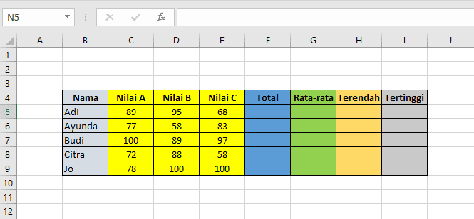 Rumus Sum, Average, Min dan Max di Microsoft Excel