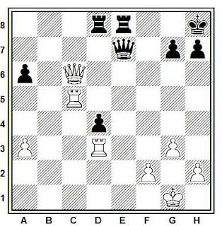 Posición de la partida Kesla - Lestel (Manchester, 1989)