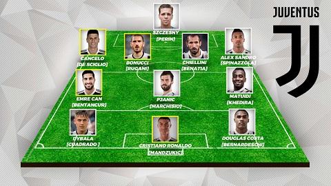 Đội hình chính thức của Juve