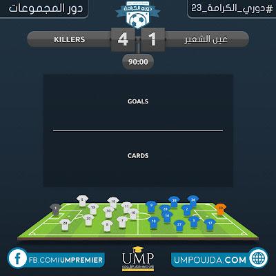 كلية العلوم : دوري الكرامة 23 - دور المجموعات - الجولة الثانية - مباراة 13