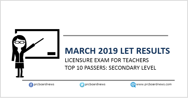 PRC RESULTS: March 2019 LET Secondary Level Top 10 Passers