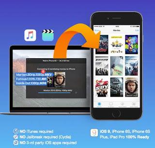 Cara Copy Lagu/Musik dan Video ke iPhone Tanpa iTunes