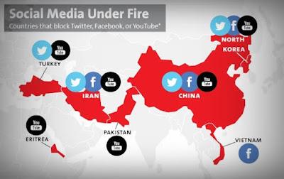 كيف-تقوم-الدول-بحجب-المواقع-على-الإنترنت