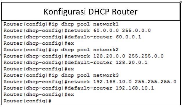 Konfigurasi DHCP Router