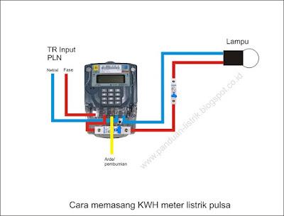 Cara memasang KWH meter listrik prabayar
