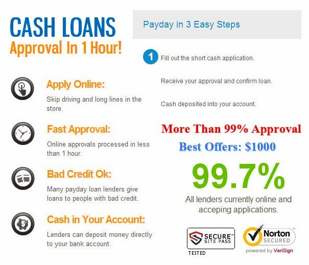 Bad Credit Payday Loans No Credit Check Direct Loan: How To Make 10 Dollars A How To Make 50 A Day On The