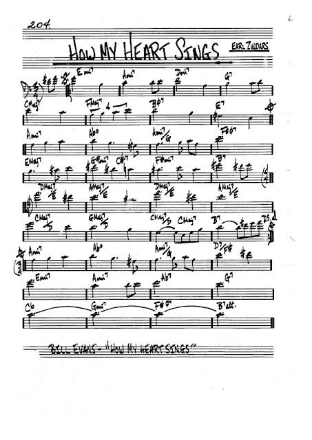 Partitura Violonchelo Earl Zindars