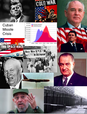 Image result for Cold War blogspot.com