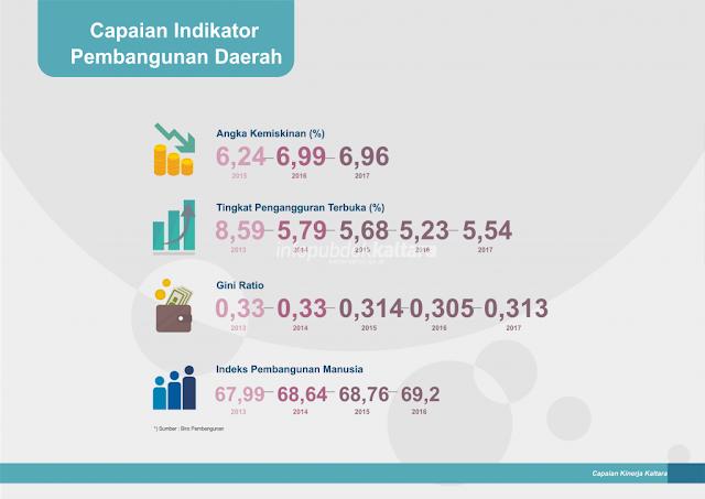 K grafis%2Bpertumbuhan%2Bpenduduk2%2Bwatermark - Penduduk Meningkat, Pertumbuhan Ekonomi Tunjukkan Trend Positif