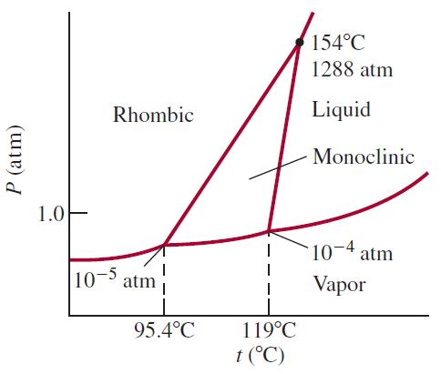 Sifat koligatif pada larutan dan diagram fase larutan keseimbangan raoult terkenal dengan eksperimen eksperimennya dengan larutan tulisannya yang pertama tentang penurunan titik beku zat cair karena adanya zat terlarut di ccuart Images