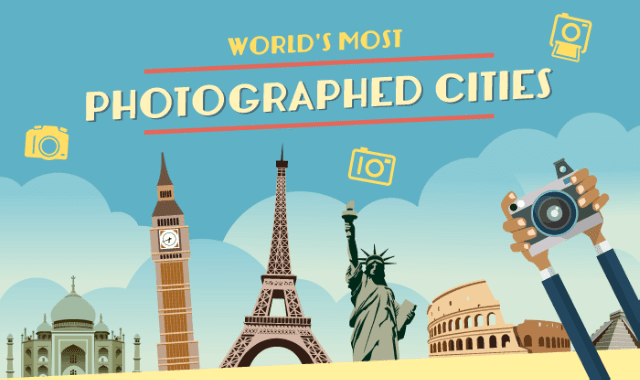 World's Most Photographied Cities