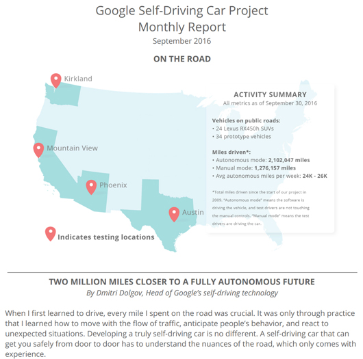 Google Self Driving Car Project Monthly Report