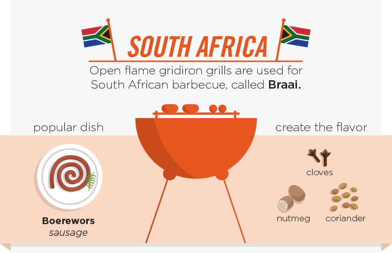 09-South-Africa-Braai-personalcreations-Barbecue and Grilling Infographic from around the World-www-designstack-co