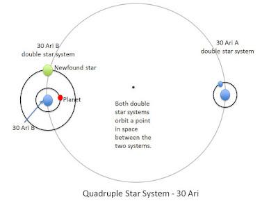 Star system  Wikipedia