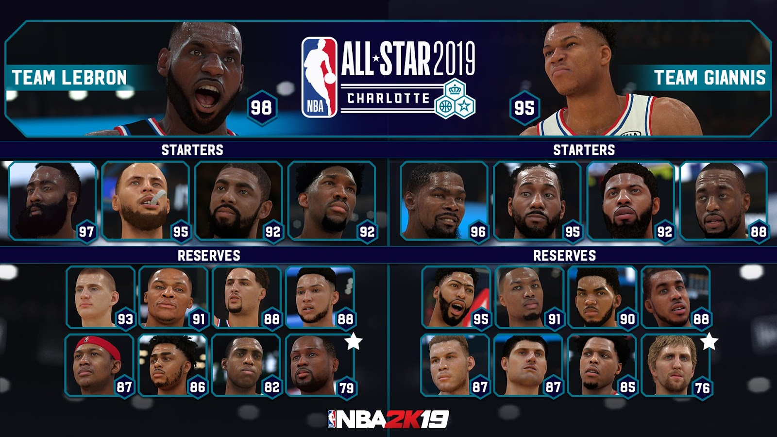 NBA 2K19 - Official Roster Update 02 07 2019 [All-Star