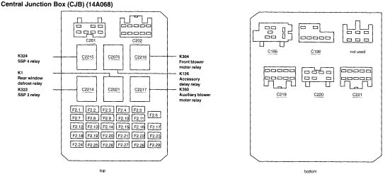 2002 Ford Windstar Lx Van Fuse Location Diagram