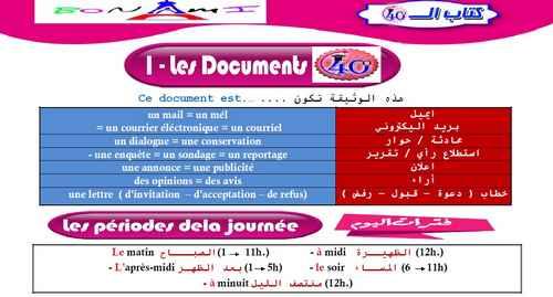 مراجعة ليلة امتحان اللغة الفرنسية للصف الثاني الثانوي ترم ثاني 2018 إهداء من فريق عمل كتاب ال40 لكل معلمي الفرنسية