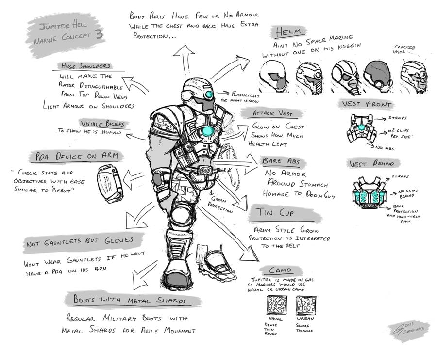 Jupiter Hell - Marine concept