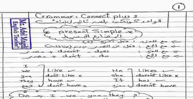 جرامر كونكت بلس للصف الثانى الابتدائى لغات ترم اول