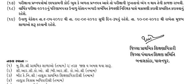 Summer Vacation Date 2019 in Gujarat Primary Schools