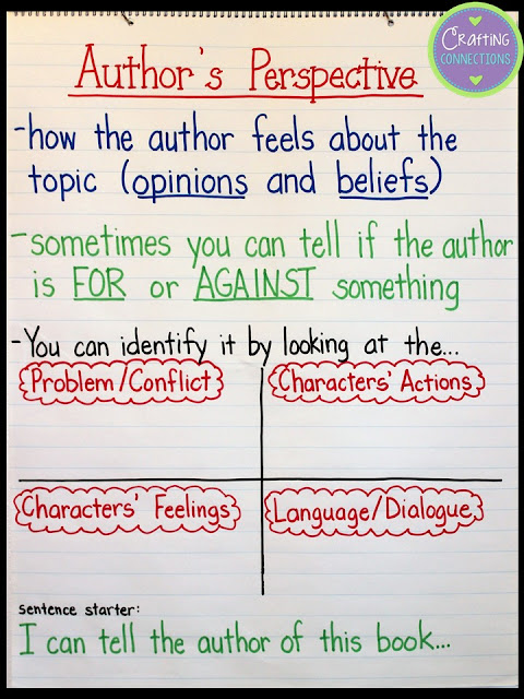 Author's Perspective Anchor Chart- this blog post includes a mentor text activity plus a FREE followup independent practice worksheet!