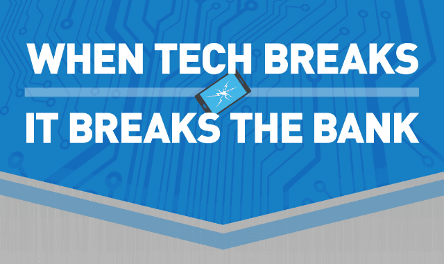When Tech Breaks It Breaks The Bank
