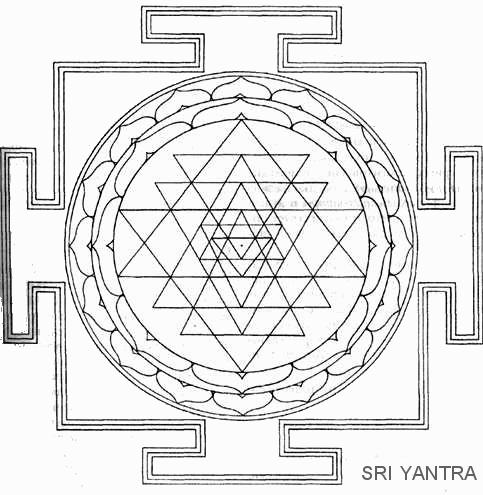 What is Sri Yantra ?