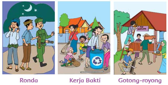 Gotong Royong Masyarakat Indonesia