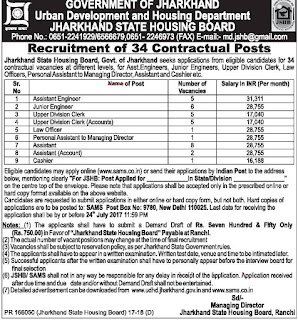 Jharkhand JSHB Recruitment of Assistant Engineer, JE,UDC Jobs