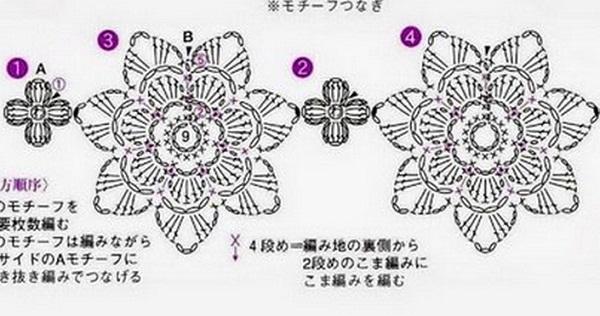 ergahandmade  crochet edging   diagrams