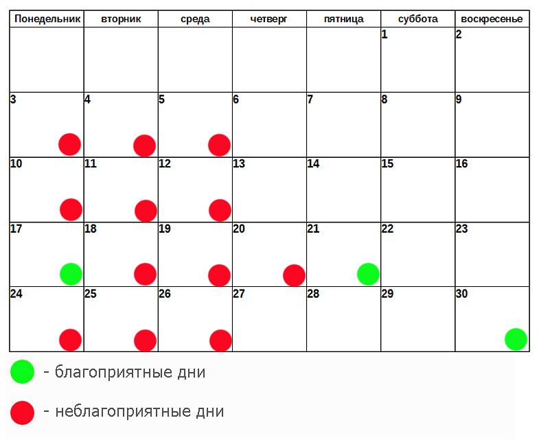 Пирсинг и прокалывание ушей по лунному календарю апрель 2017