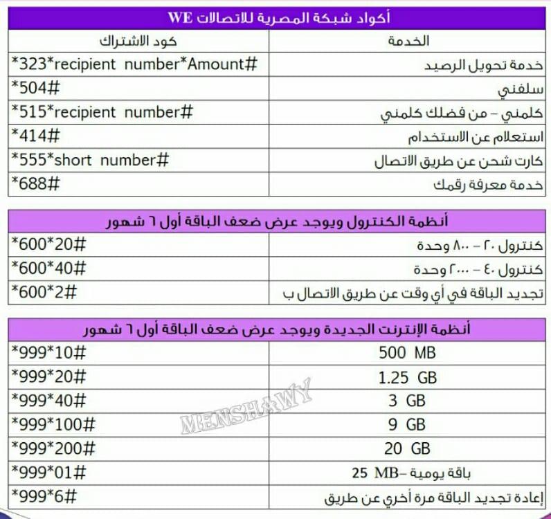 جميع أكواد شركة المصرية للاتصالات We تجديد باقات مكالمات