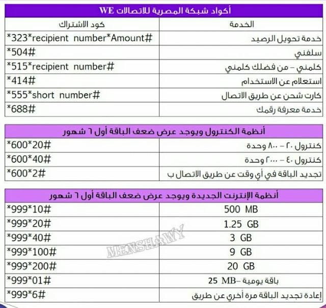 جميع أكواد شركة we المصرية للاتصالات