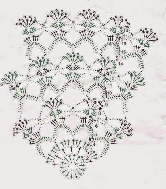 Patrón de Mantel Crochet | Crochet y Dos agujas - Patrones de tejido