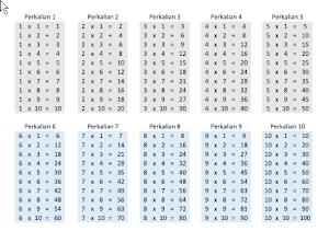 Unduh Download Perkalian 1 sampai 10 format pdf