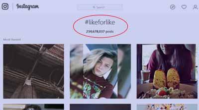 5 Point Penting yang Harus Diperhatikan Agar Konten Instagram Viral