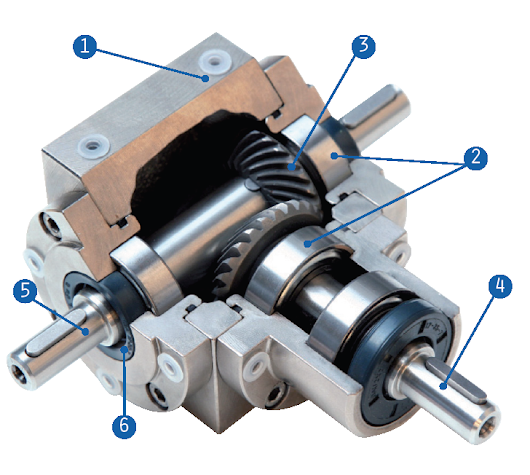GAM Spiral Bevel Gearboxes: Dependable by Design