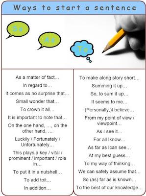 تركيب الجملة في اللغة الانجليزية