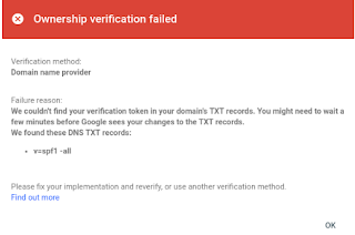 ownership verification failed