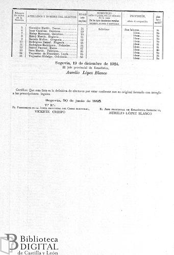 censo-1924-3
