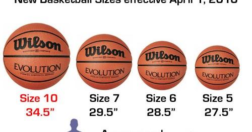 New Regulation Size Basketball Announced - Basketball Manitoba