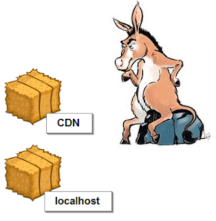 whether to host javascript libraries locally or at external javascript cdn