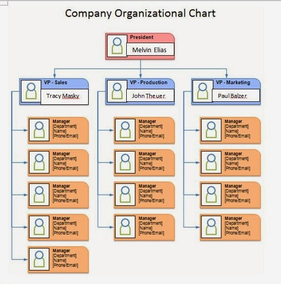 customer relationship management in the coffee beans and tea leaf