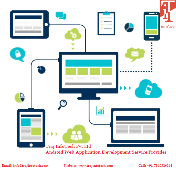 android web application development