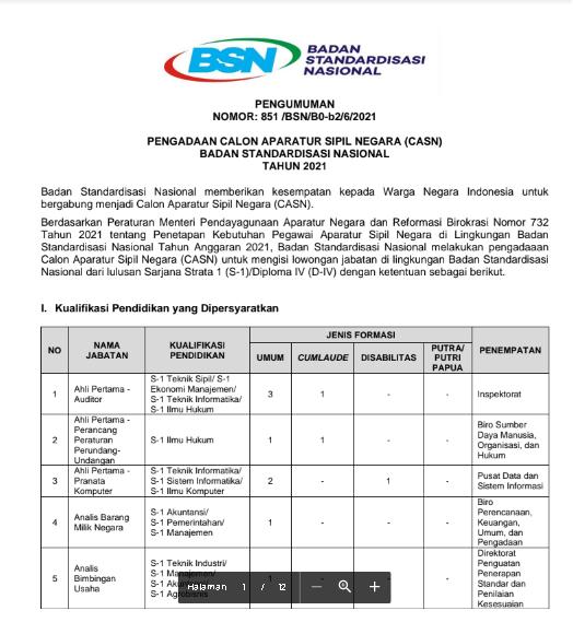 Pendaftaran CPNS Badan Standardisasi Nasional Tahun Anggaran 2021