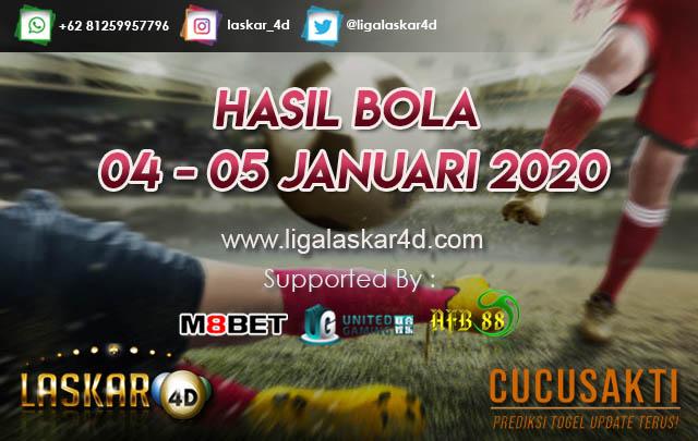 HASIL BOLA JITU TANGGAL 04 – 05 JANUARI 2020