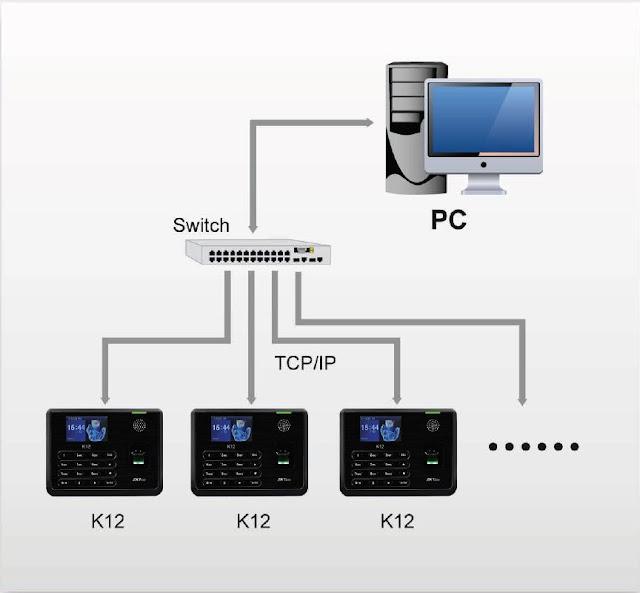 k12 biometric