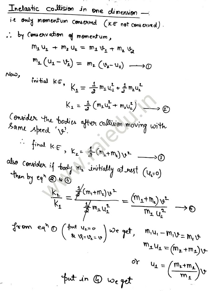 Inelastic collision in One dimension