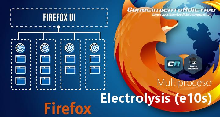 Activar más procesos de contenido (e10s) en Firefox 54.0 y posteriores